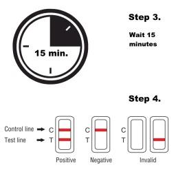Test rápido antigeno